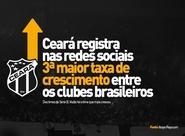 Ceará registra nas redes sociais 3ª maior taxa de crescimento entre os clubes brasileiros