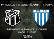 Ceará recebe o Avaí na noite de hoje, no Presidente Vargas