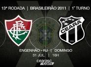 Invicto há cinco partidas, Vozão enfrenta o Fluminense/RJ